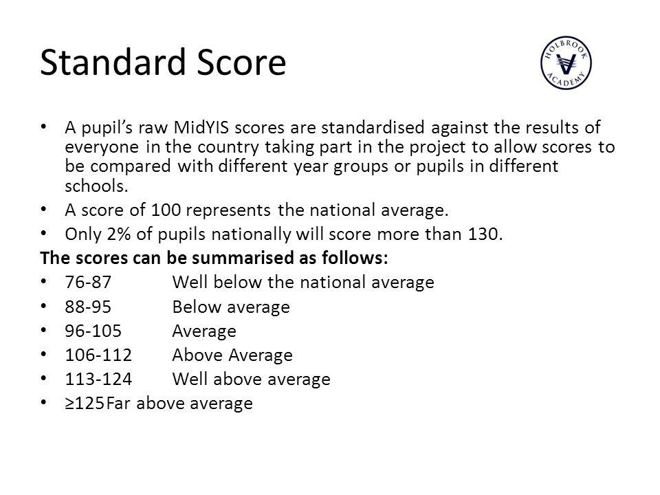 Standard Score