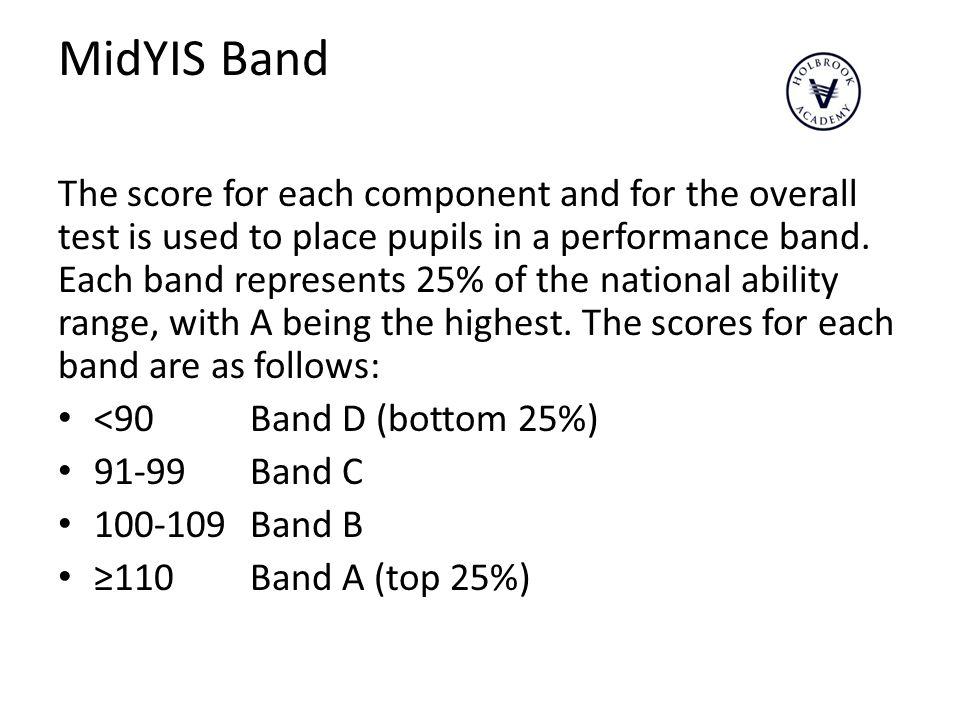 MidYIS Band