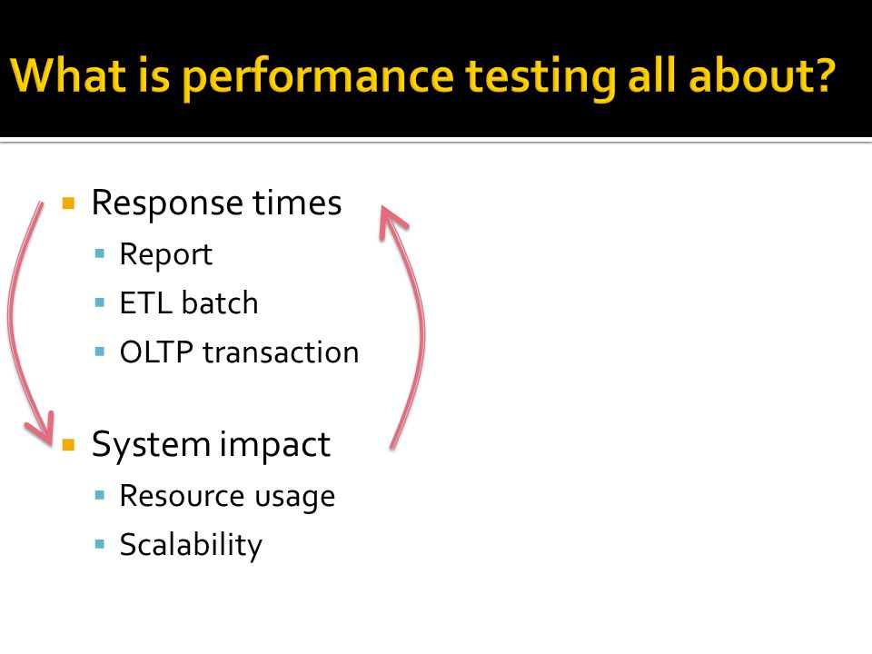 What is performance testing all about