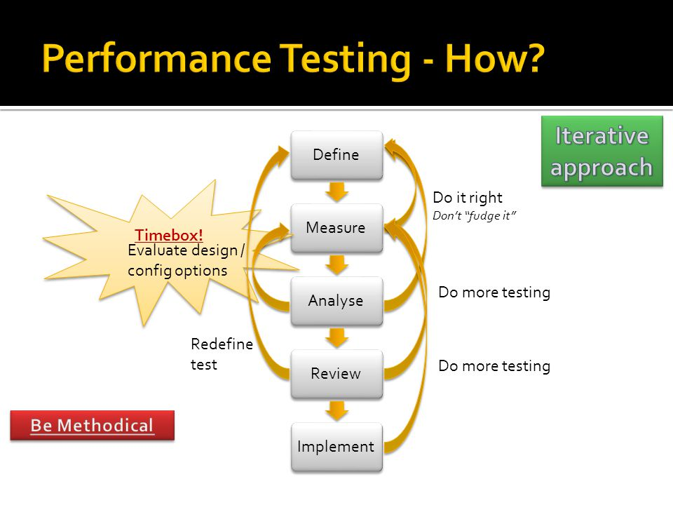 Performance Testing - How