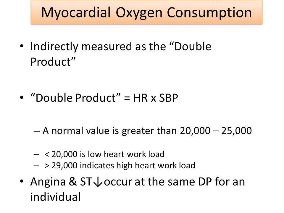 Myocardial Oxygen Consumption