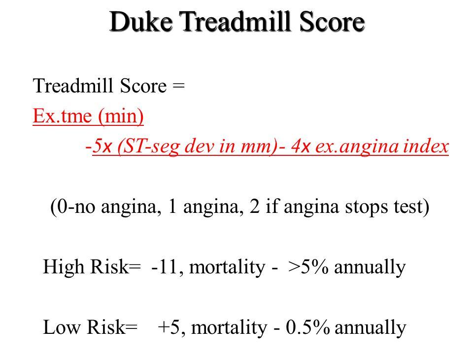 Duke Treadmill Score Treadmill Score = Ex.tme (min)
