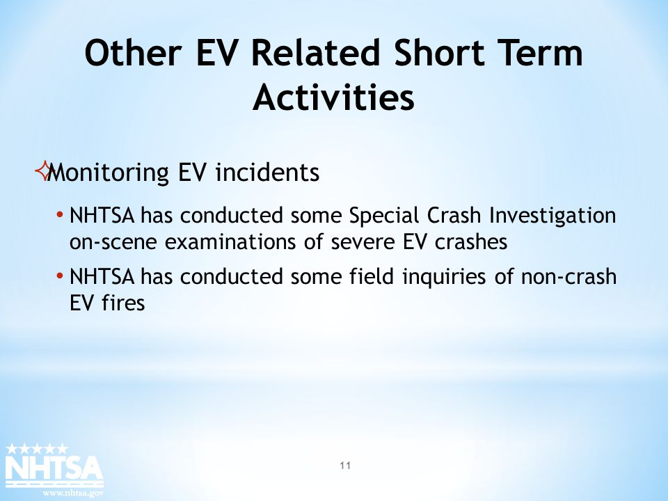 Other EV Related Short Term Activities