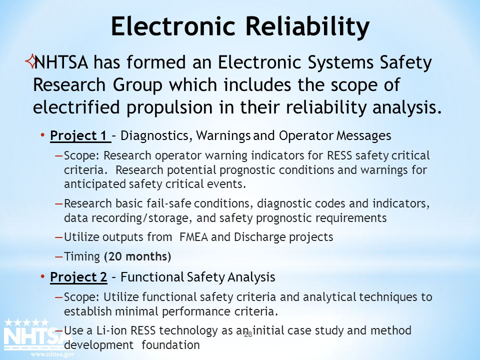 Electronic Reliability