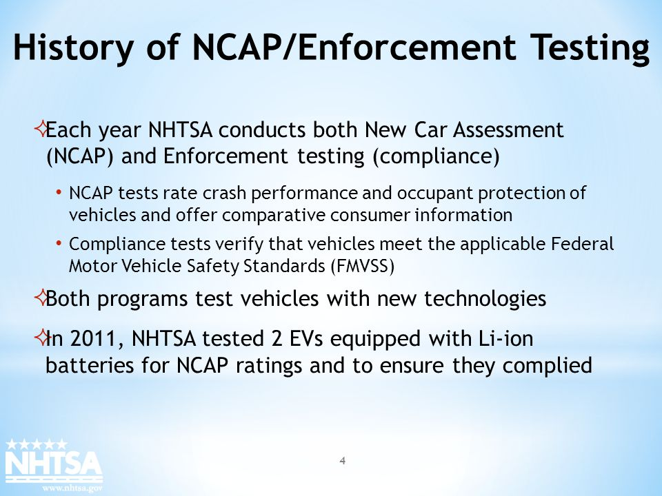 History of NCAP/Enforcement Testing