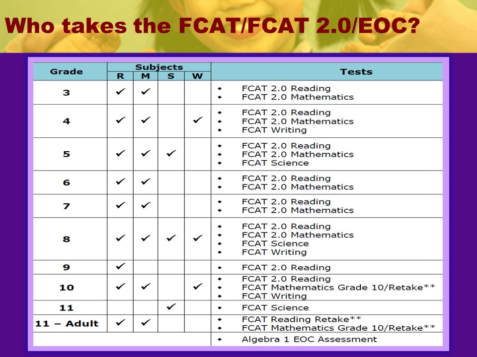 Who takes the FCAT/FCAT 2.0/EOC