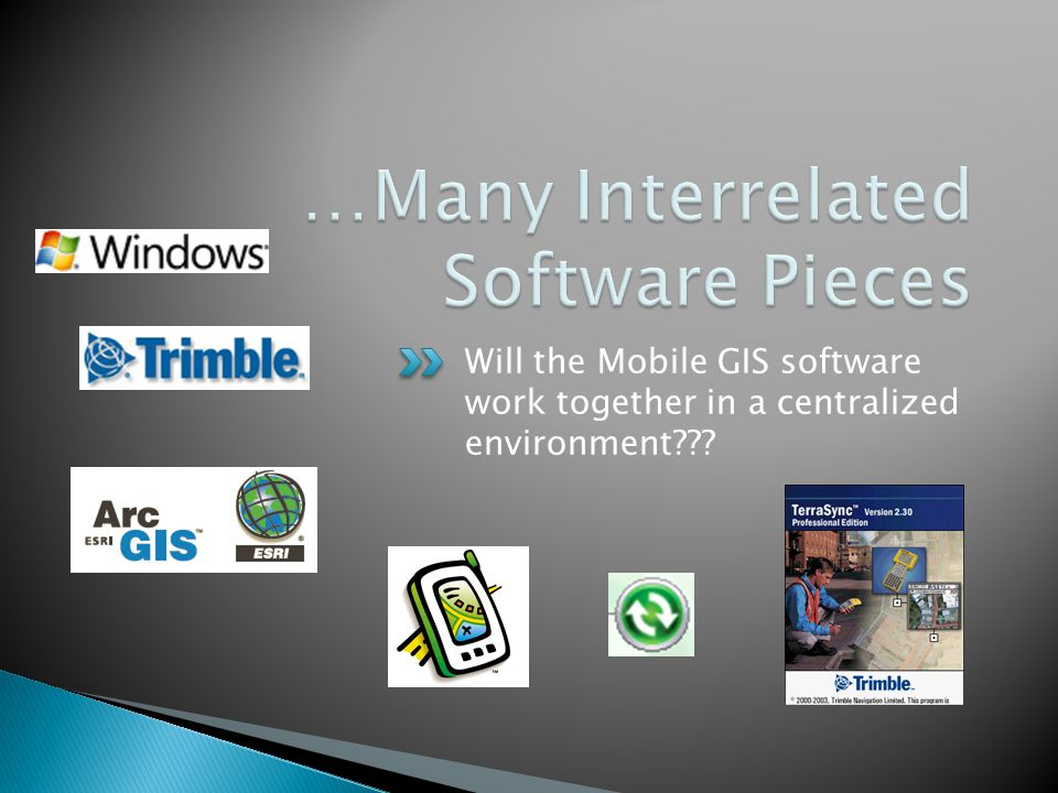 …Many Interrelated Software Pieces