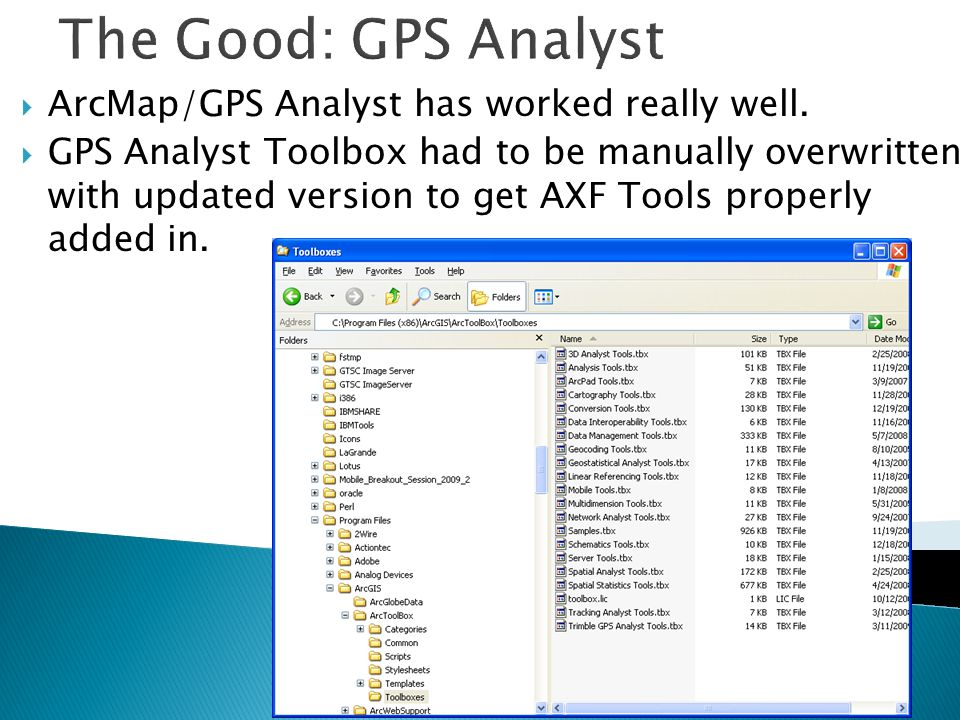 The Good: GPS Analyst ArcMap/GPS Analyst has worked really well.