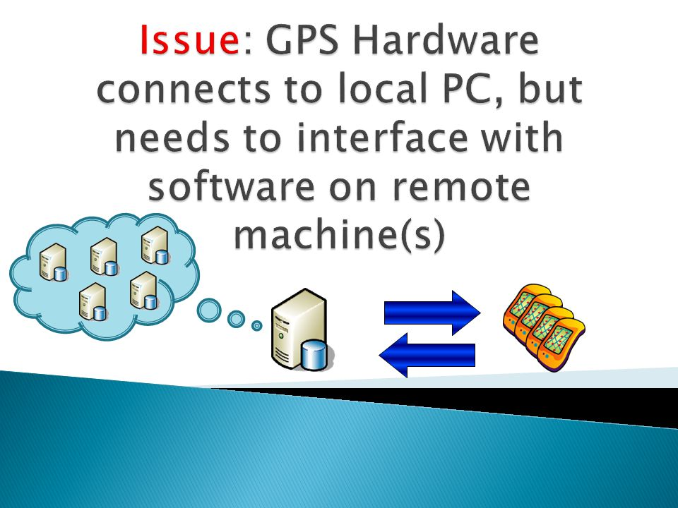 Issue: GPS Hardware connects to local PC, but needs to interface with software on remote machine(s)