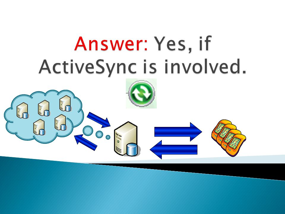 Answer: Yes, if ActiveSync is involved.
