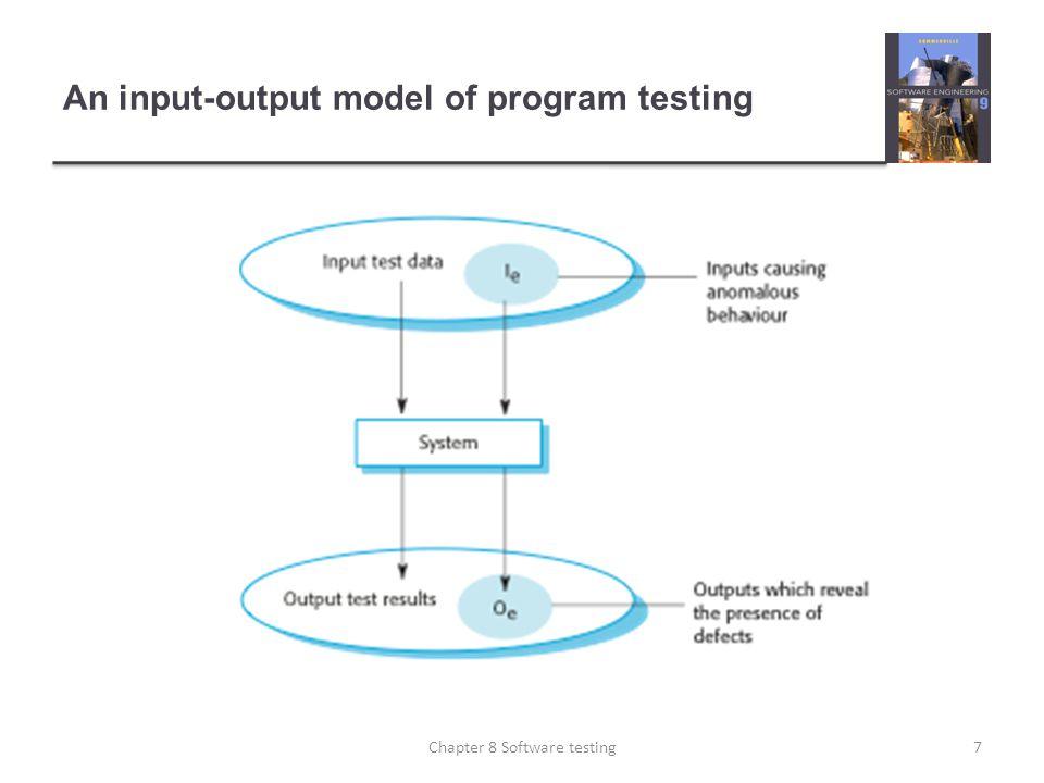 An input-output model of program testing