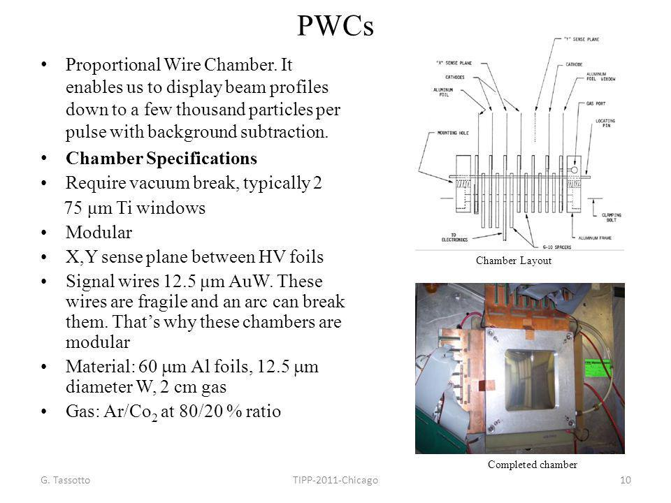 PWCs Proportional Wire Chamber. It enables us to display beam profiles down to a few thousand particles per pulse with background subtraction.