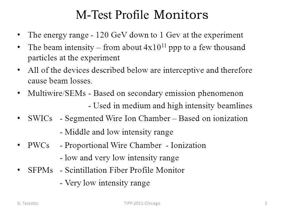 M-Test Profile Monitors