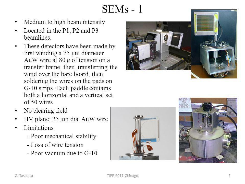 SEMs - 1 Medium to high beam intensity