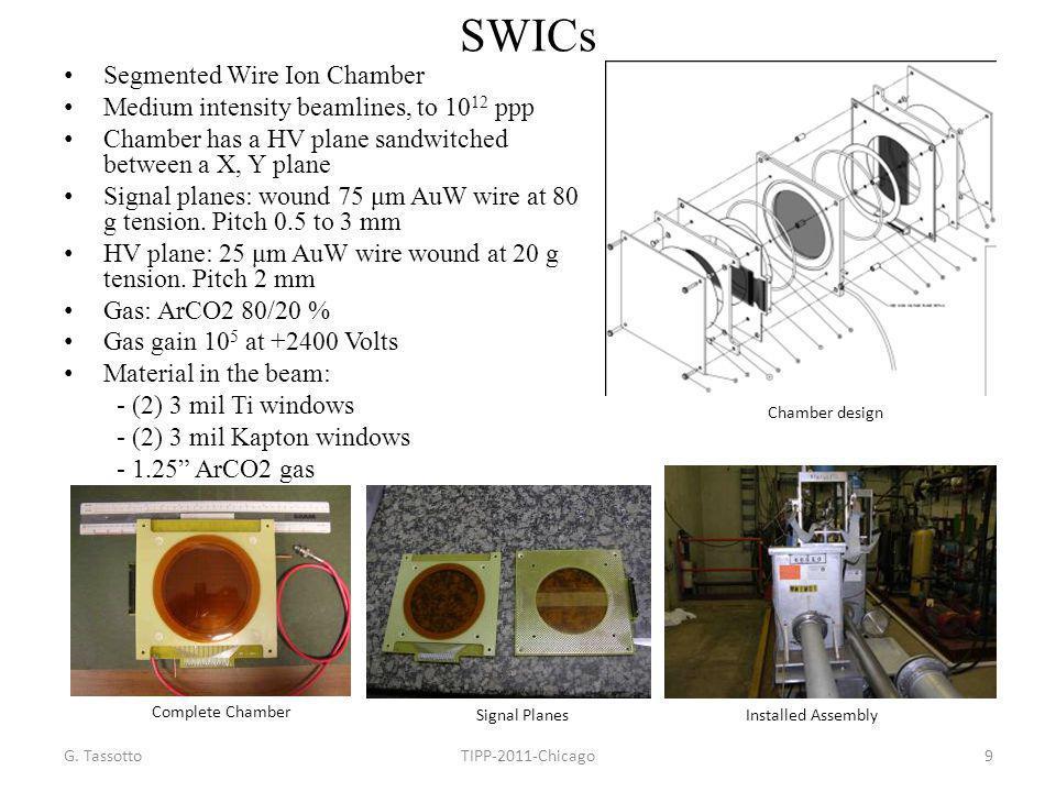 SWICs Segmented Wire Ion Chamber