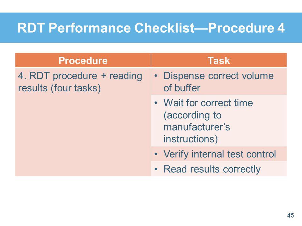 RDT Performance Checklist—Procedure 4