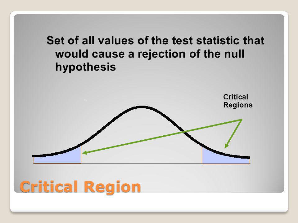 Set of all values of the test statistic that would cause a rejection of the null hypothesis