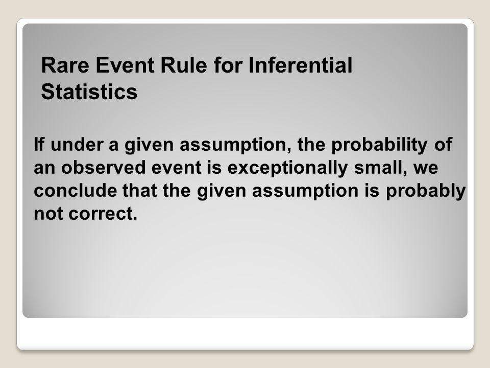 Rare Event Rule for Inferential Statistics