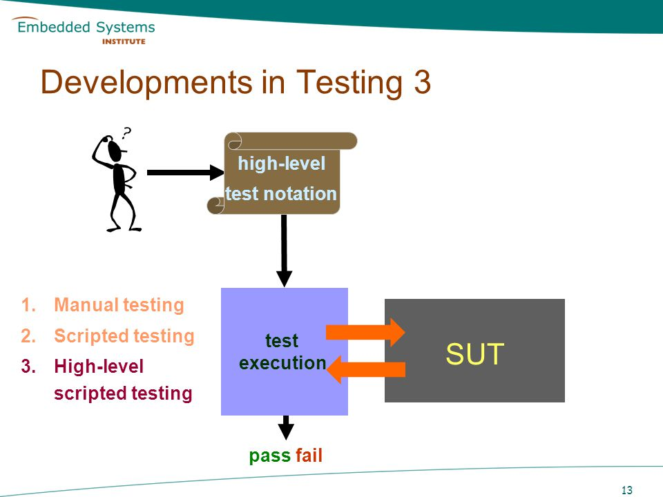 Developments in Testing 3