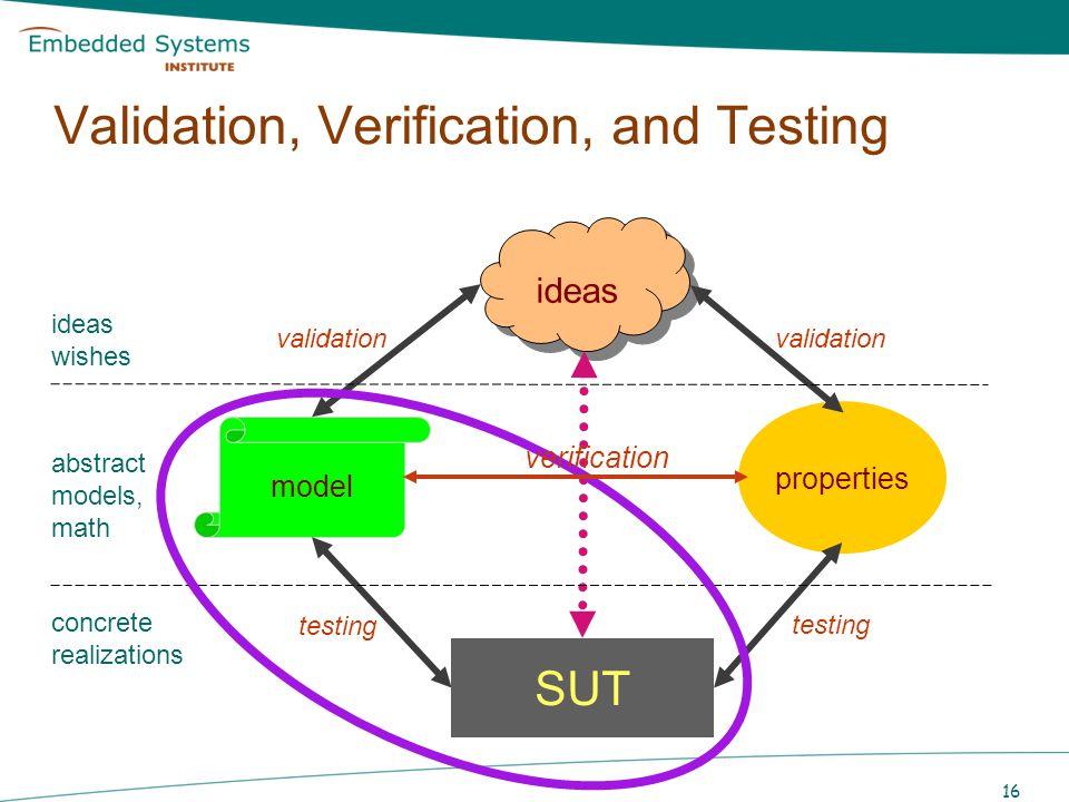 Validation, Verification, and Testing