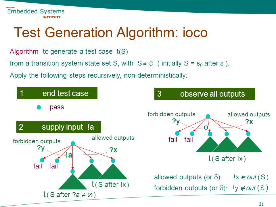 Test Generation Algorithm: ioco