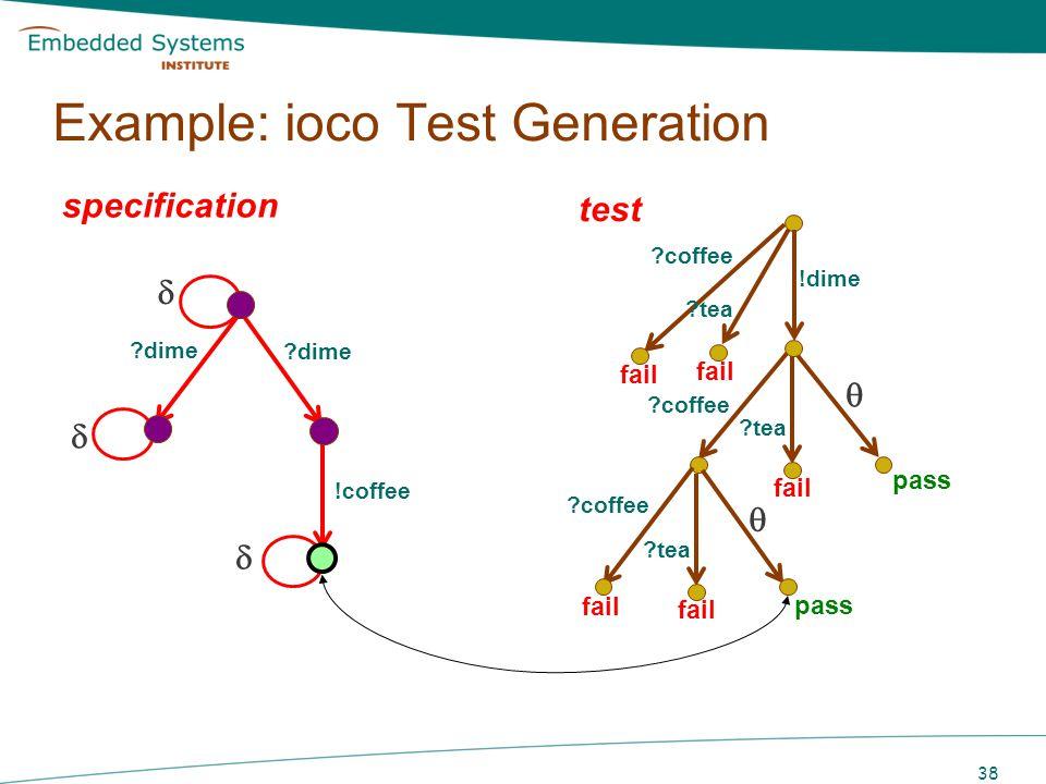 Example: ioco Test Generation
