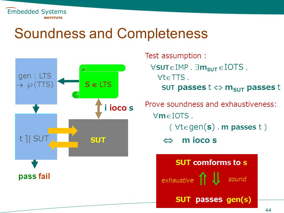 Soundness and Completeness