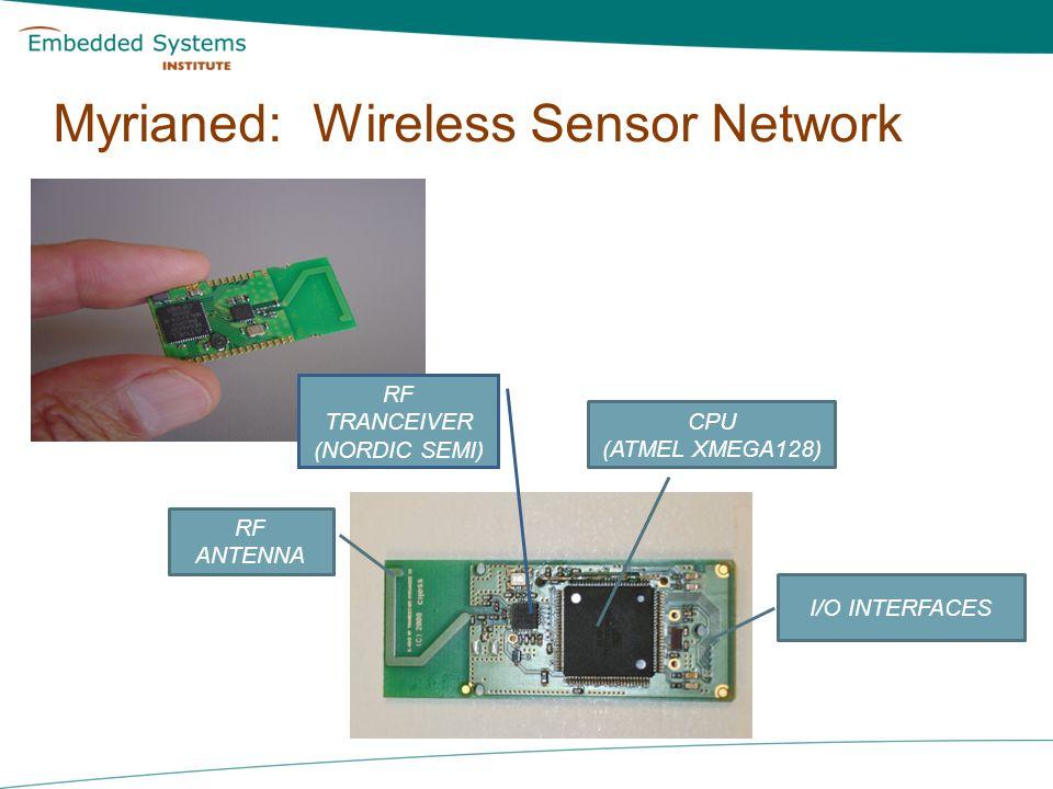 Myrianed: Wireless Sensor Network
