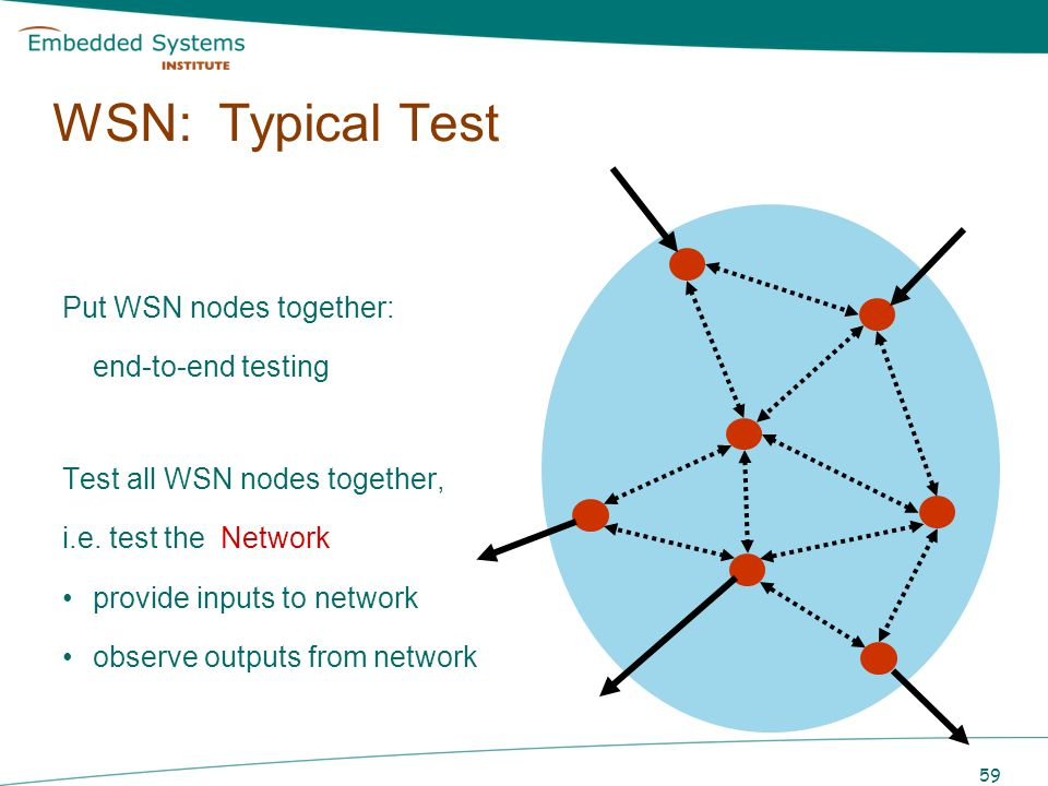 WSN: Typical Test Put WSN nodes together: end-to-end testing