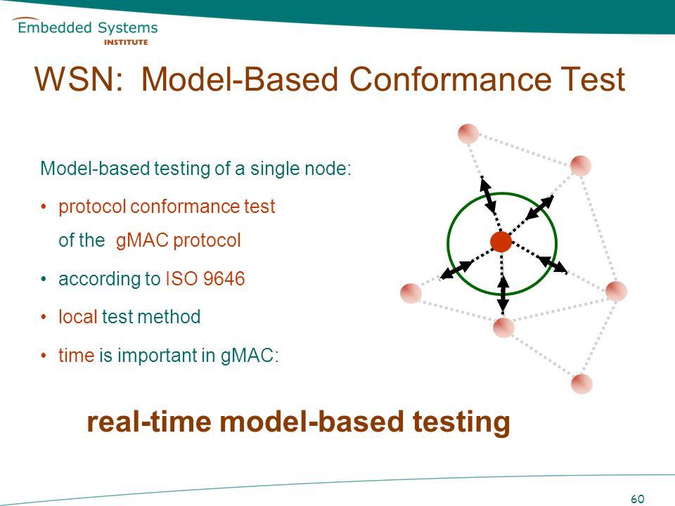 WSN: Model-Based Conformance Test