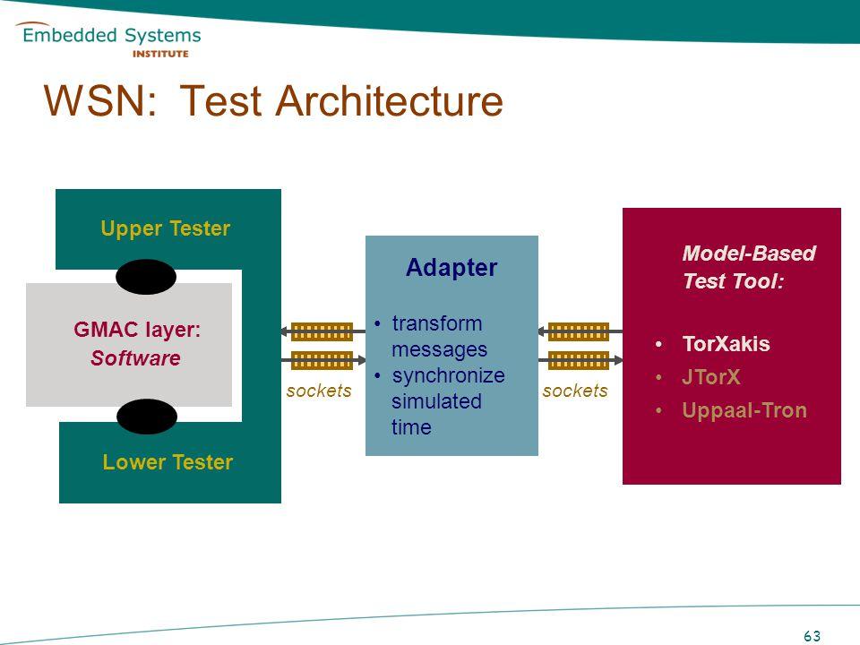 WSN: Test Architecture