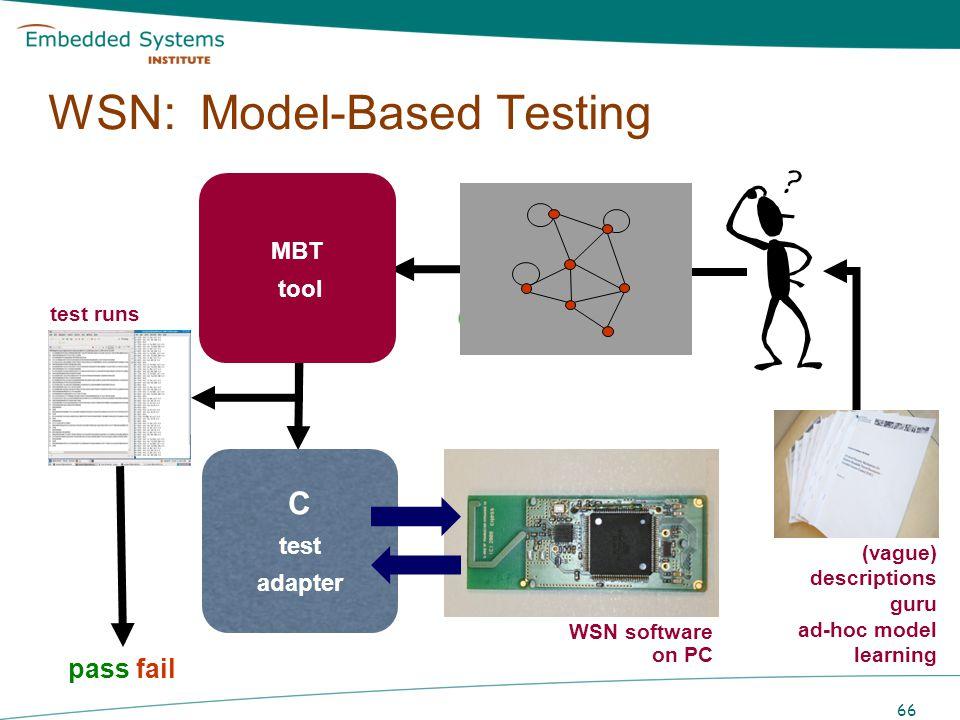 WSN: Model-Based Testing