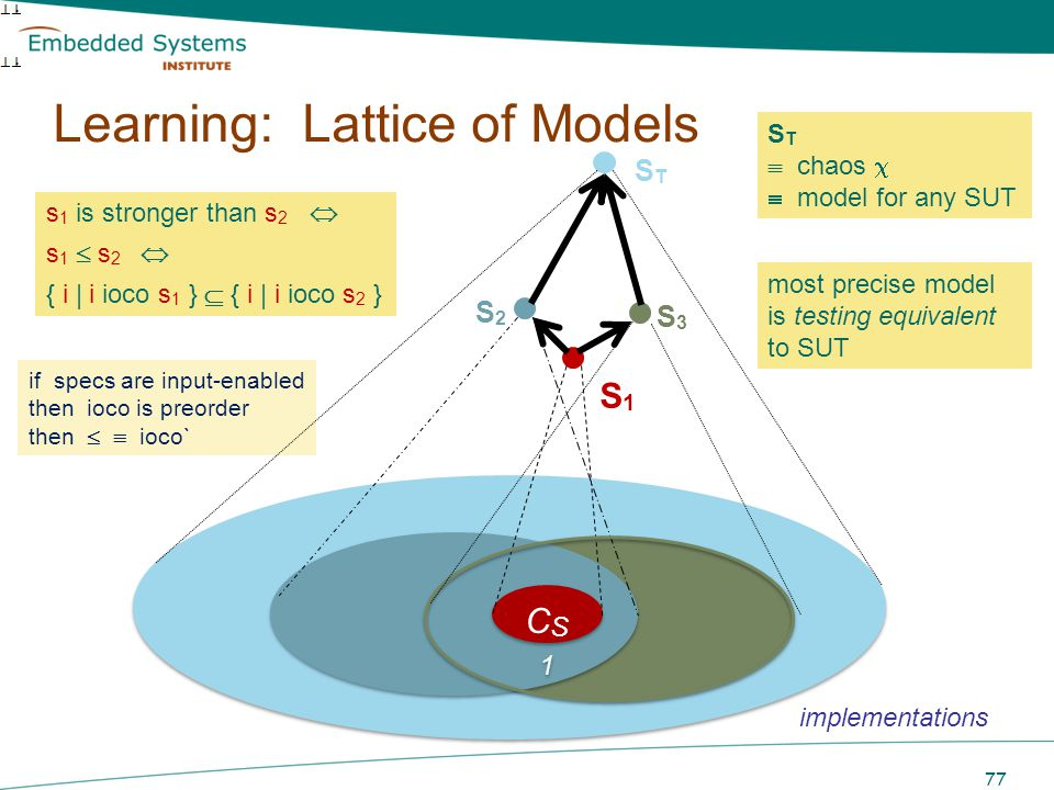 Learning: Lattice of Models