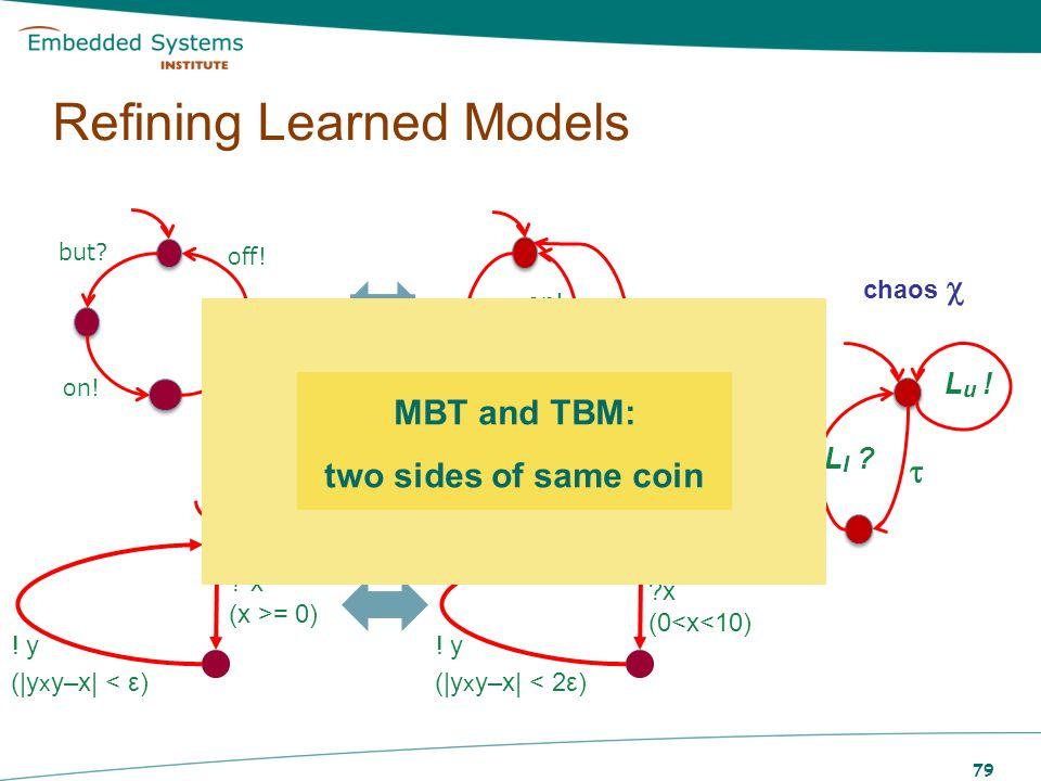 Refining Learned Models