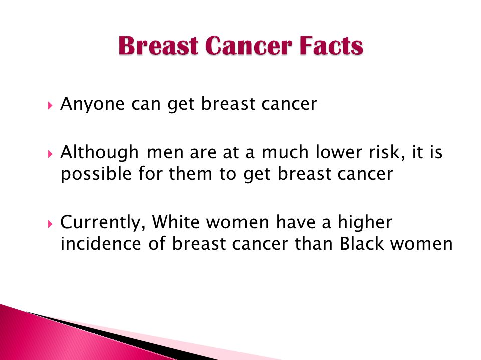 Breast Cancer Facts Anyone can get breast cancer