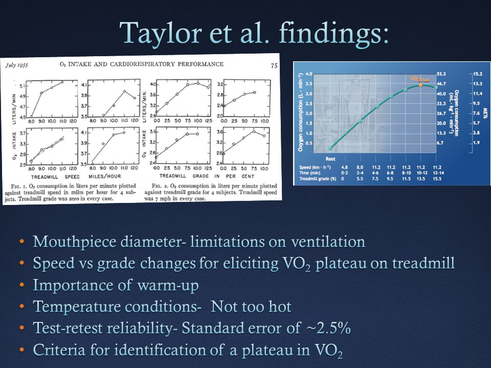 Taylor et al. findings: Mouthpiece diameter- limitations on ventilation. Speed vs grade changes for eliciting VO2 plateau on treadmill.