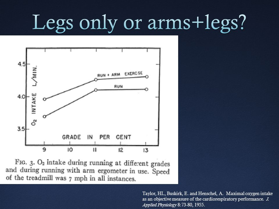 Legs only or arms+legs