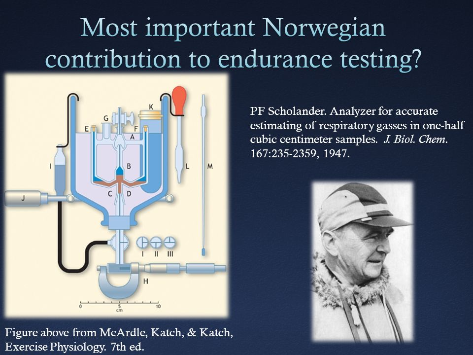 Most important Norwegian contribution to endurance testing