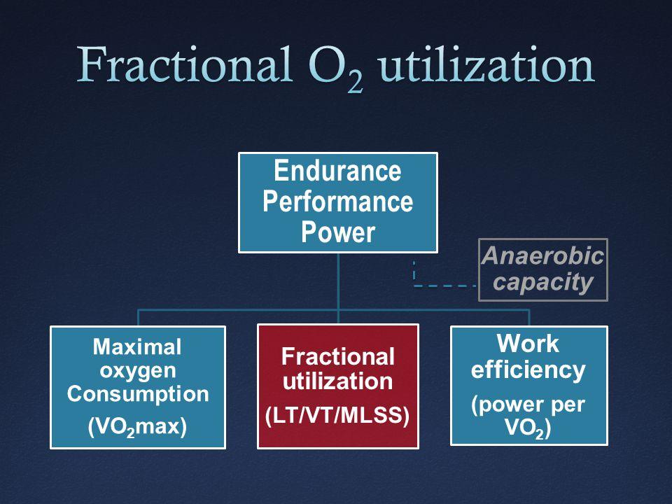 Fractional O2 utilization