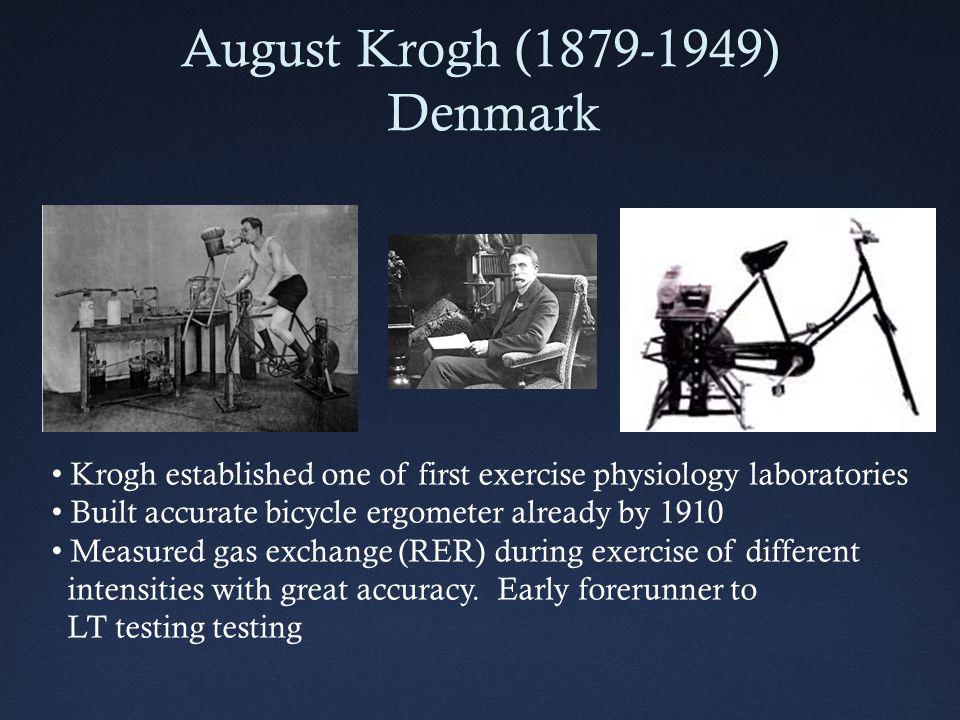 August Krogh (1879-1949) Denmark