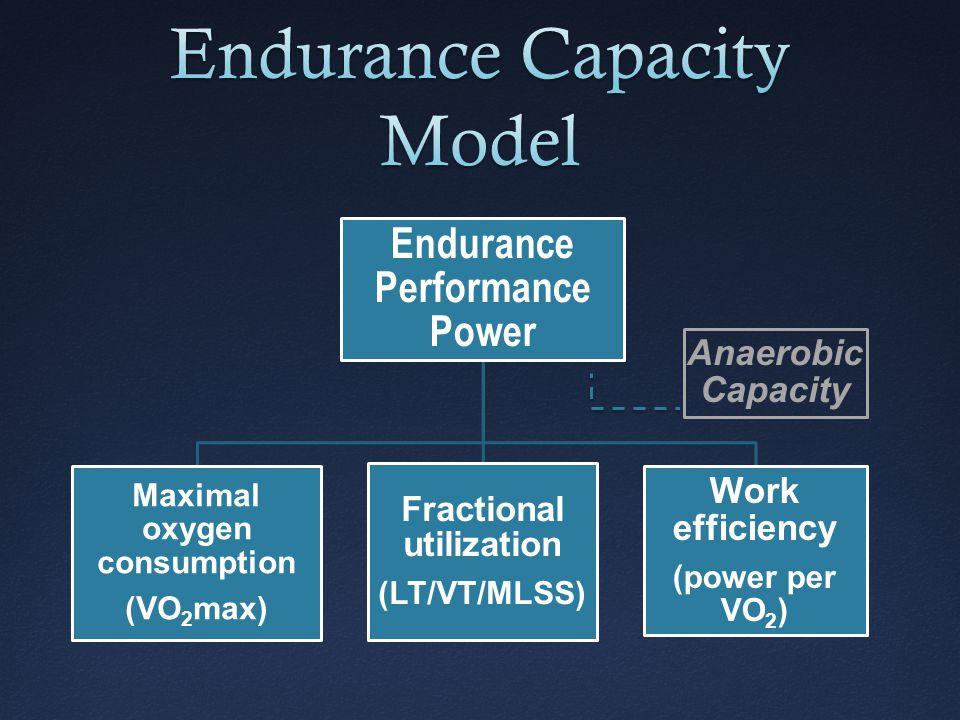 Endurance Capacity Model