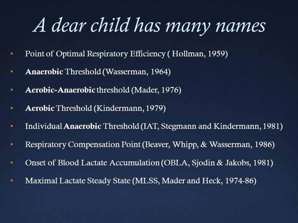 A dear child has many names