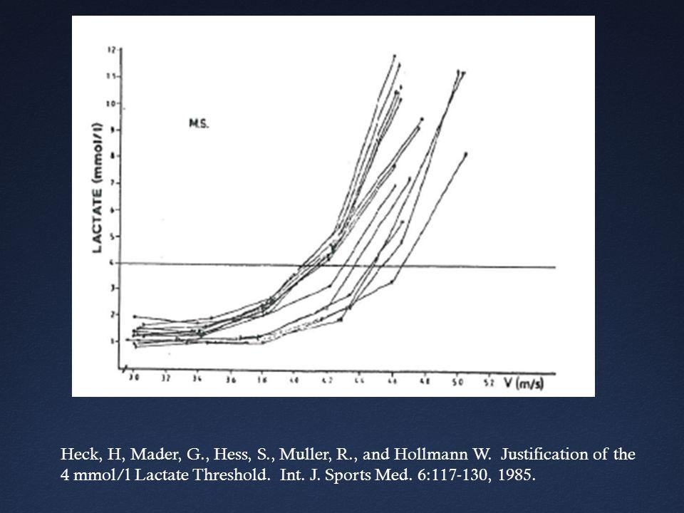4 mmol/l Lactate Threshold. Int. J. Sports Med. 6:117-130, 1985.