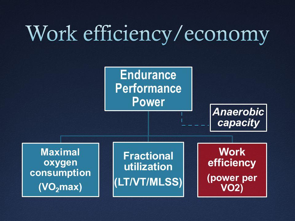Work efficiency/economy