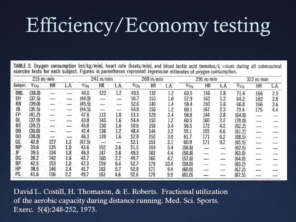 Efficiency/Economy testing
