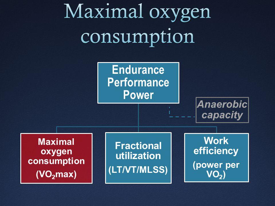 Maximal oxygen consumption