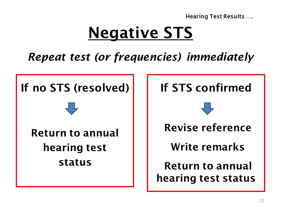 Negative STS Repeat test (or frequencies) immediately