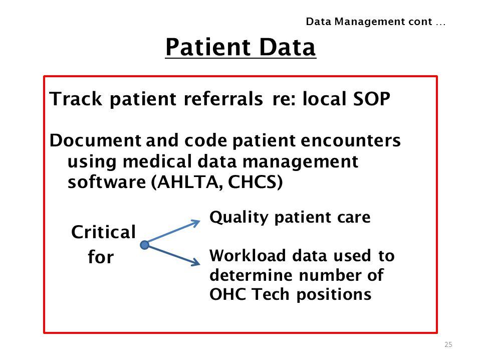Patient Data Track patient referrals re: local SOP