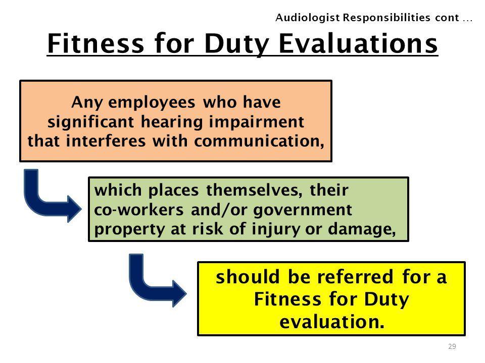 Fitness for Duty Evaluations