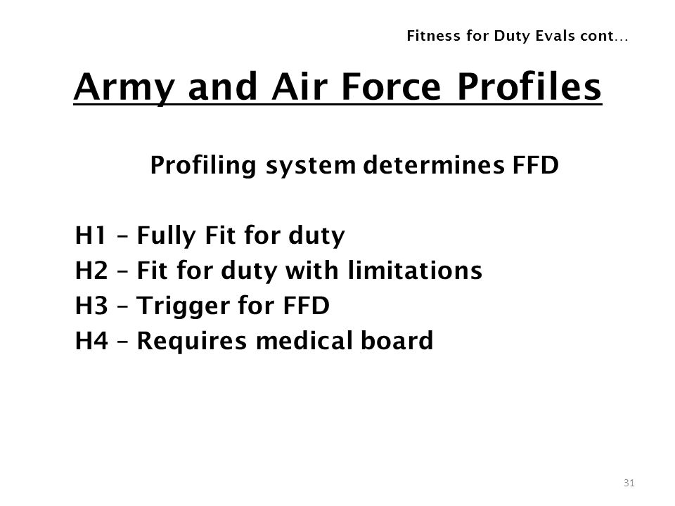 Army and Air Force Profiles